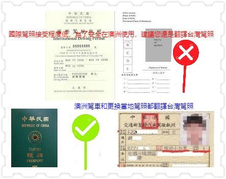 license translation